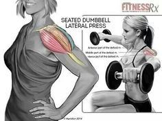 Lateral Raises for sexy shoulders!