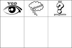 Resultado de imagen de rutinas de pensamiento veo pienso me pregunto Flipped Classroom, Spanish Classroom, Teaching Spanish, Spanish Interactive Notebook, Interactive Notebooks, Thinking Strategies, Thinking Skills, Visible Thinking, School Frame