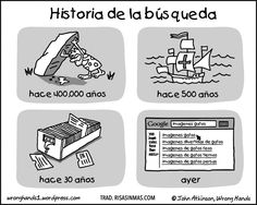 Historia de la búsqueda.