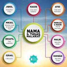 Prophets In Islam, Hijrah Islam, Islam Marriage, Doa Islam, Prayer Verses, Quran Verses, Pray Quotes, Qoutes, Muslim Religion