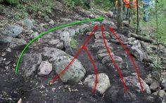 Mountain bike skills: Choosing a line, handling gravel and drop-offs http://roa.rs/1bLC0aD