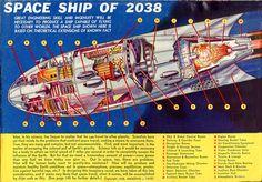 Spaceship of 2038
