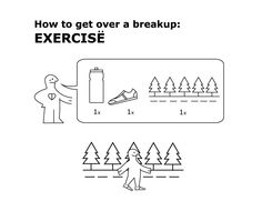 Designer Caisa Nilaseca has produced a series of IKEA-inspired instruction manuals on how to get over a breakup. Just like the Swedish furniture brand's iconic manuals, these illustrations provide a step-by-step guide that includes the materials you will need and how to start moving on from a brea…