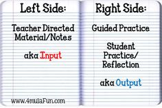Left Side and Right Side of Interactive Notebooks