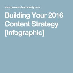 Building Your 2016 Content Strategy [Infographic]