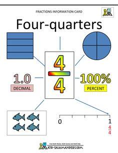 free fraction worksheets quarters 4