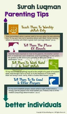 Parenting tips from surah luqman islam quotes священный кора Islamic Quotes, Islamic Teachings, Islamic Inspirational Quotes, Muslim Quotes, Islamic Dua, Islamic Posters, Islamic Girl, Quotes About Children Learning, Learning Quotes
