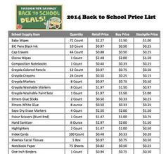 This is fairly awesome, and I'm going to use it to be able to donate the most school supplies with my budget. --  Find out when to buy with this 2014 Back to School Supplies Price List from passionforsavings.com