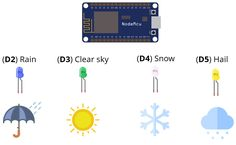 In this post you're going to build a weather forecaster with an ESP8266 using the Open Weather Map API that reminds you of taking an umbrella on a rainy day.