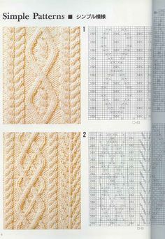 アルバム アーカイブ Drops Design, Ravelry, Knitting Patterns, Album, Blog, Yandex Disk, Knit Patterns, Blogging, Knitting Stitch Patterns