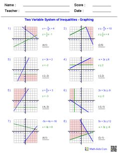 Worksheets Solving Systems Of Inequalities By Graphing Worksheet solving two variable systems of equations by graphing math aids inequalities graphing