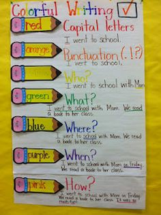 Colorful Writing- Teaching Kinders to write more detailed sentences.  @Mrs.Nacht'sKindergartenKorner