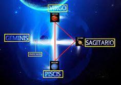 Resultado de imagen para Sagitario en el Universo Fractal 2016