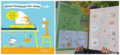 TOP 25 Libros informativos para niños, como funcionan las cosas  blume