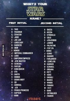 Mine is Jar Jar Solo! What's your Star Wars name? Simbolos Star Wars, Theme Star Wars, Star Wars Humor, Star Wars Quiz, Star Wars Party Games, Star Wars Quotes, Funny Names, Cool Names, Funny Name Memes
