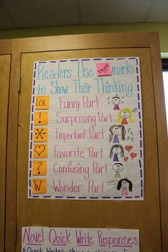 Anchor chart encouraging students to mark their reading.