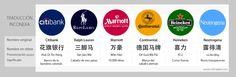 Marcas famosas en chino: Su significado y la importancia de una buena traducción - Chinalati