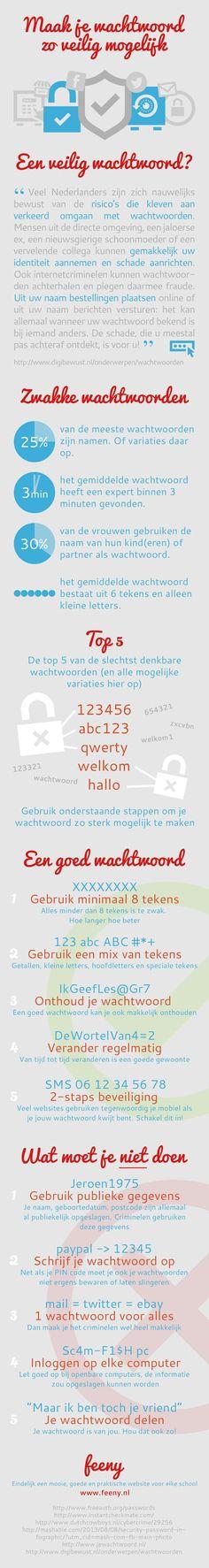 Infographic over veilige wachtwoorden School Social Work, Anti Bullying, Kids Online, Marketing Tools, Multimedia, Classroom, Internet, Infographics, App