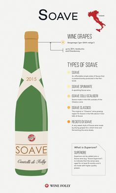 An amazing white wine made with Garganega grapes that grows next to the Amarone red wine region. Soave is just as dynamic and special as Chablis and improves with 4–6 years of age! #Soave #ItalianWine #Wine101 #LearnWine #winefolly