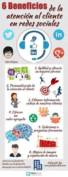 6 beneficios de la atención al cliente en #redessociales
