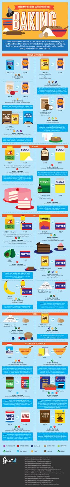 Healthy food substitutions for baking From, the best person ever--Shell Healthy Baking, Healthy Snacks, Healthy Recipes, Healthier Desserts, Eating Healthy, Healthy Tips, Meat Recipes, Recipies, Vegan Desserts