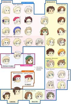 ACTUALLY USEFUL Hetalia countries and language with roots >>Omgosh I've been looking for something like this forever!