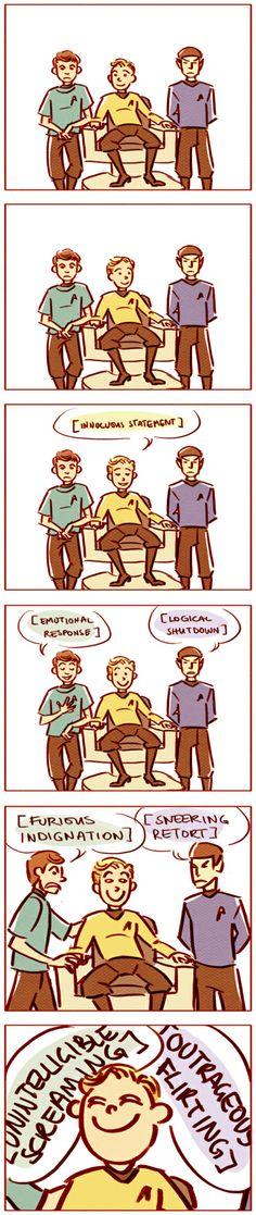 aneoilist: Kirk/Spock/McCoy