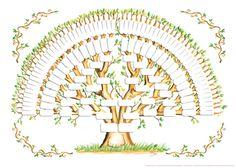 Family Tree Poster, Family Tree Art, Blank Family Tree Template, Tree Outline, Family Tree Designs, Tree Diagram, Tree Templates, Printable Templates, Tree Graphic
