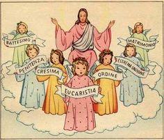 I sette sacramenti della Chiesa di Cristo