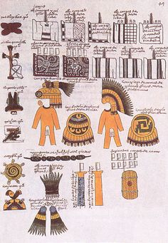 aztec tributes - Google Search Ancient Alphabets, Middle Ages, Aztec, Walls, Comics, Google Search, Pictures, The Voice, Photos
