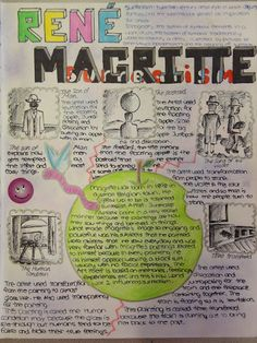 Art Mash a middle school website...lot here. This is a research project from 9th grade. There are more examples.