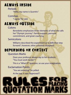Rules for placing quotation marks infographic.