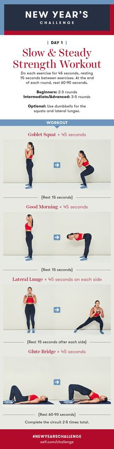 Slow and Steady Strength Workout. Click through for all the text and moves for this workout Bridge Workout, Bum Workout, Glute Bridge, Workout Plans, Workout Fitness, Strength Workout, Strength Training, Sweat It Out, Do Exercise