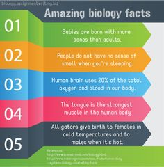 Amazing Biology Facts