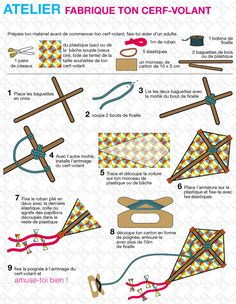Fabriquer un cerf-volant - make a kite © Solange ABAZIOU - www.fr Plus Diy Crafts For Kids, Fun Crafts, Arts And Crafts, Paper Crafts, Dragon Kite, Kites For Kids, Kids Fun, Kites Craft, Kite Making