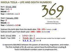 Not surprised :)    TESLA AND 369