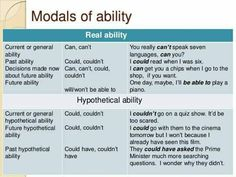 modals of Ability English Verbs, Learn English Grammar, English Lessons, English Language, Learning English, Learn English For Free, Improve Your English, Learning Websites For Kids, Subject And Verb