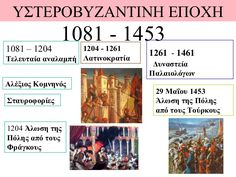 Fails, Greek, History, Historia, Greek Language, History Activities, Thread Spools