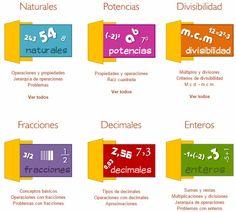 Aplicación interactiva diseñada por EDUCA3D donde los niños aprenderán los números Naturales, Potencias, Divisibilidad, Fracciones, Decimales, Enteros, Reales, Radicales, Sistema Métrico, Sistema Sexagesimal y Proporcionalidad.