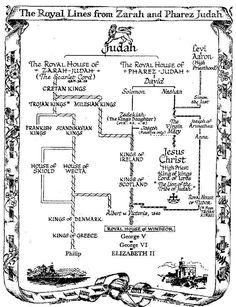 Bloodline: The Evidence: Royal Lines from Zarah and Pharez Judah