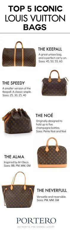 Top 5 Most Iconic Louis Vuitton Handbags  9dde5463b3e4a