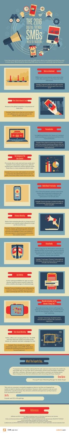 The 2016 Digital Trends SMBs Need to Focus on #infographic #Marketing #Business
