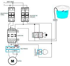 Chave boia de nível: Existem dois tipos diferentes para fazera instalação elétrica deuma chaveboia de nível automáticaem um motor monofásico,
