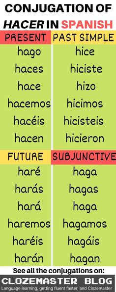 "Make it Happen – ""Hacer"" Conjugation in Spanish - Bildung Useful Spanish Phrases, Spanish Notes, Spanish Sentences, Spanish Basics, Spanish Grammar, Spanish Vocabulary, Spanish Language Learning, Teaching Spanish, Vocabulary Games"