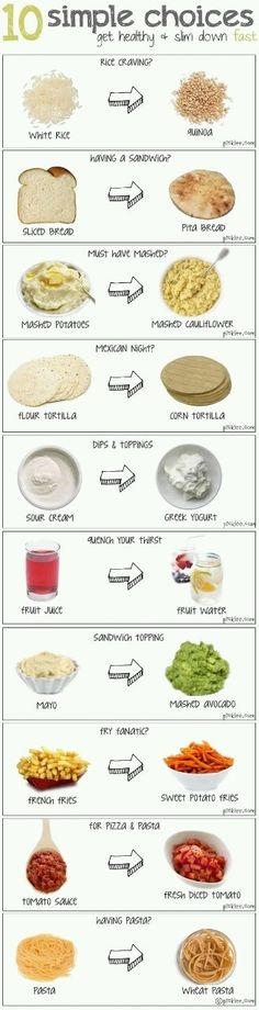 10 Simple Food Swaps for Healthy Eating - I will be making these switches... Minus the sour cream. That's a keeper.