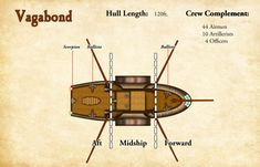 About Bruce Heard and New Stories: Skyship Combat Mechanics IX