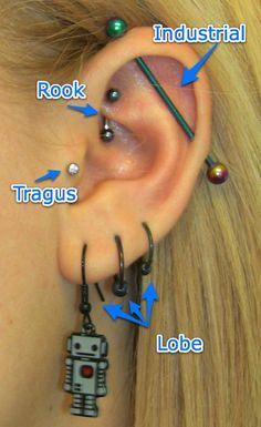 Piercings!!!
