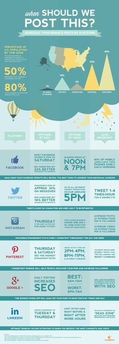 When the **** Should We Post This? - Social media scheduling: