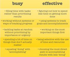 There is a difference between having a lot to do and being busy. And there is an even bigger difference between being busy and getting things done.