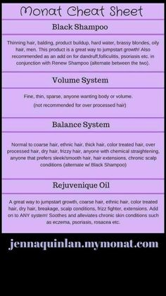 How do you find the right system for your hair? Easy! jennaquinlan.mymonat.com